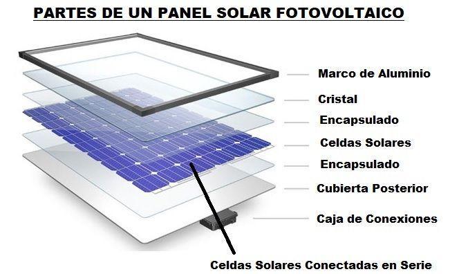 placas solares fotovoltaicas en murcia y alicante