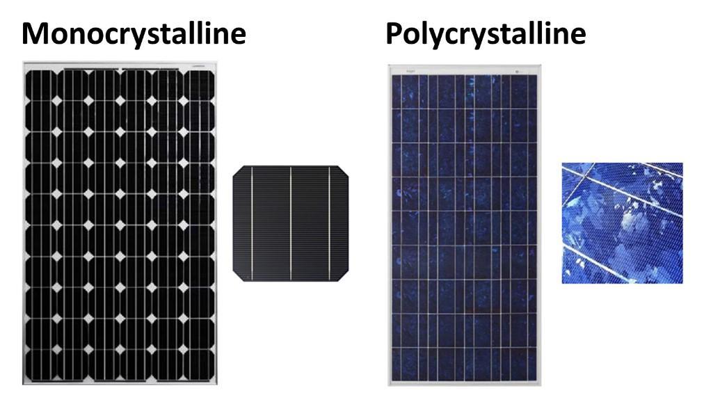 SOLPRO - Paneles solares fotovoltaicos